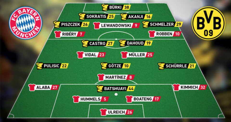 Боруссия дортмунд состав на матч с реалом