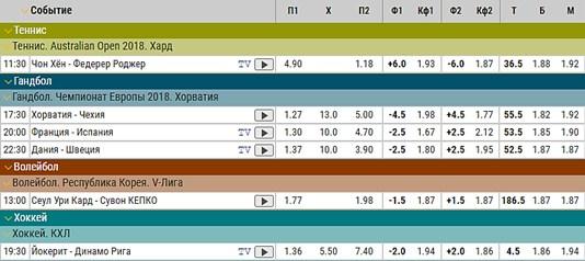 Легион-Динамо — Волгарь, 25072018 Прогноз и ставки на