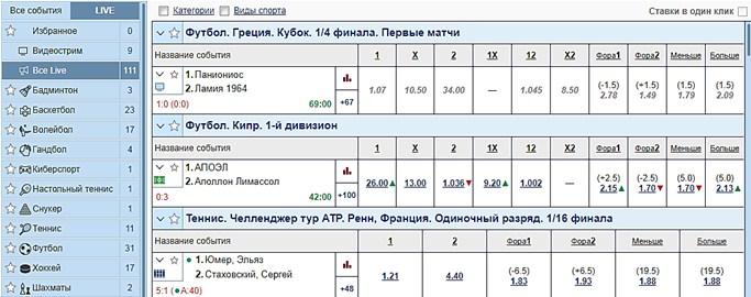 Стратегии игры на букмекерских ставках таблица для ведения учета и анализа ставок на спорт