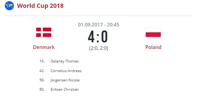 Дания - Польша