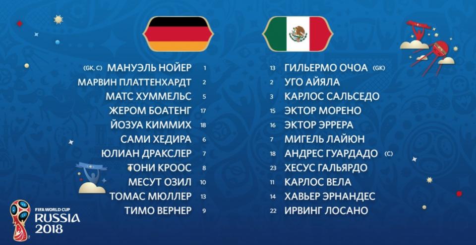 Германия - Мексика ЧМ-2018 составы