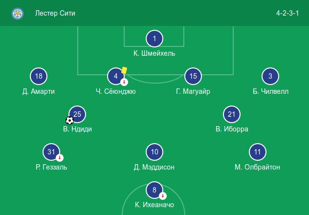 Стартовый состав «Лестера Сити» в домашнем матче против «Вест Хэма» (1:1)