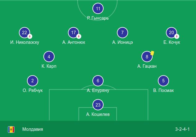 Стартовый состав сборной Молдавии в выездном матче против Сан-Марино (0:1)