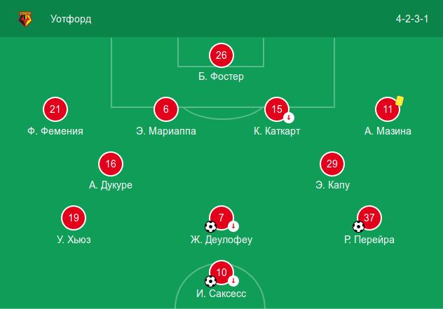 Стартовый состав «Уотфорда» в домашнем матче против «Хаддерсфилд Тауна» (3:0)