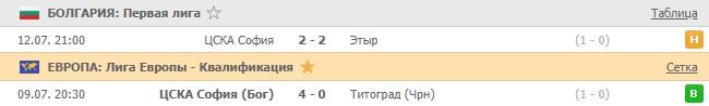 последние игры ЦСКА