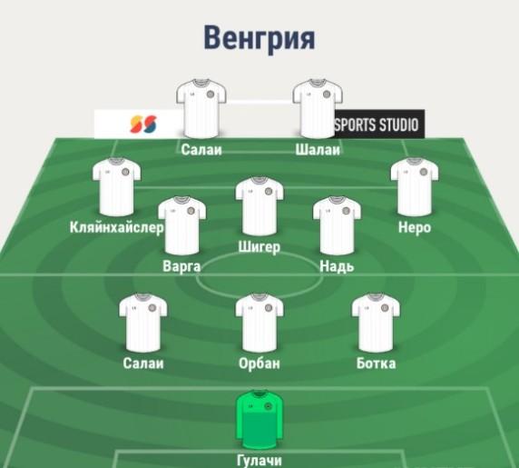 Состав сборной Венгрии