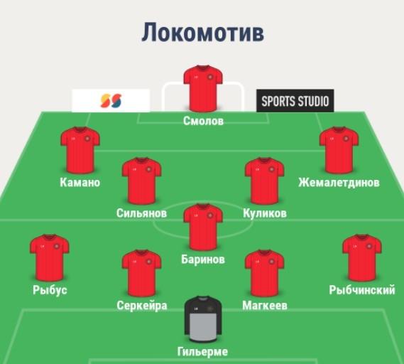 Состав Локомотива