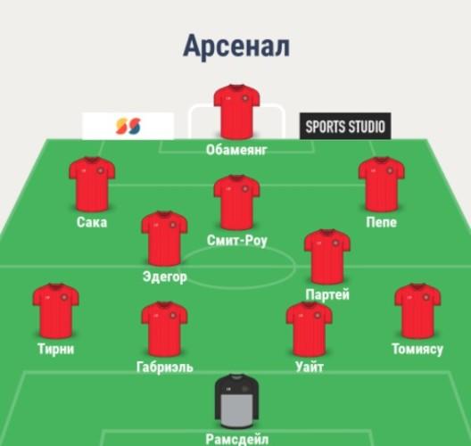 Состав Арсенала