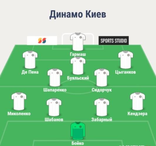Состав Динамо Киев